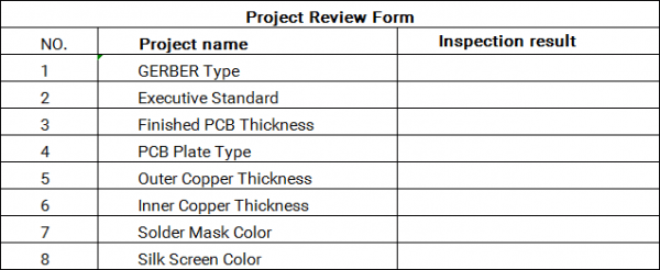 Project Review Form