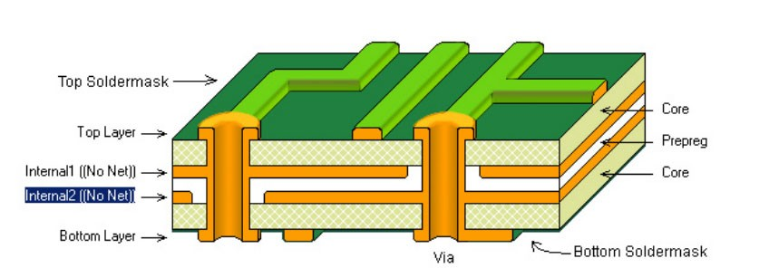 pcb structure