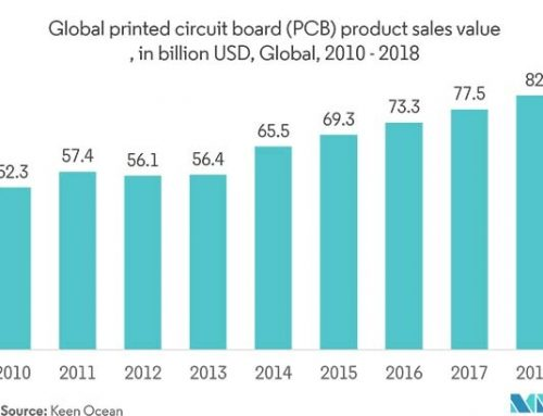 Global PCB Market Is Expected To Reach $89.7 Billion By 2024