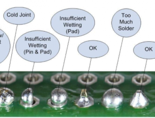 Causes Of Cold Solder Caused By Pcba Pros