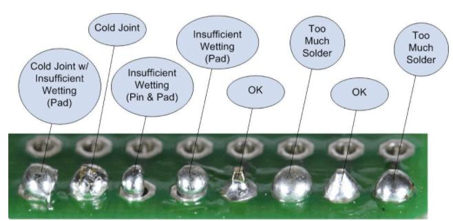 PCB welding problem cold solder
