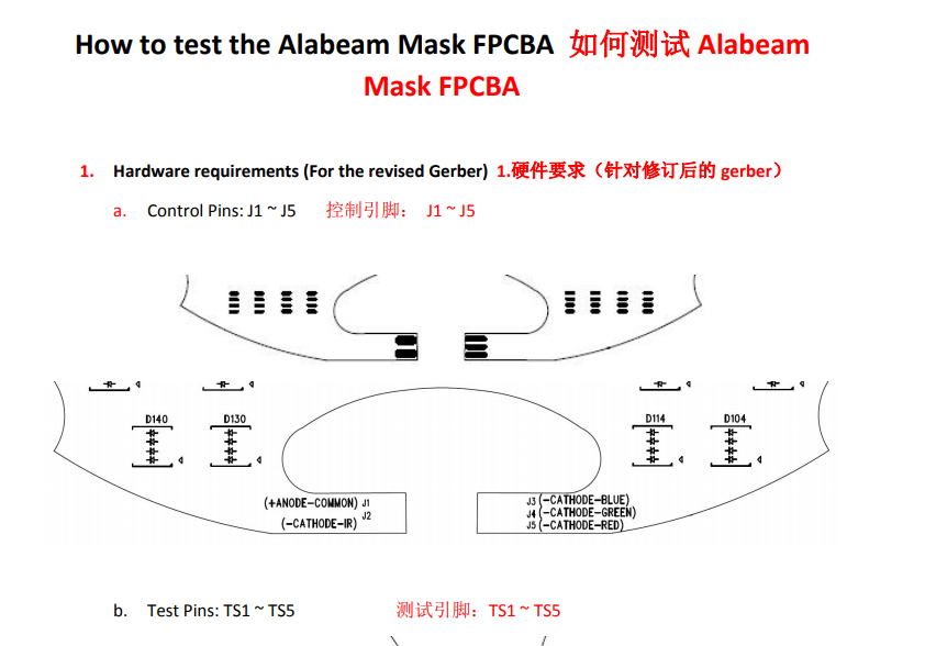 how to test the alabeam mask  FPCBA